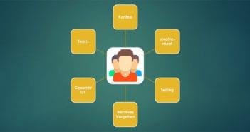 Faktoren der benutzerzentrierten Gestaltung